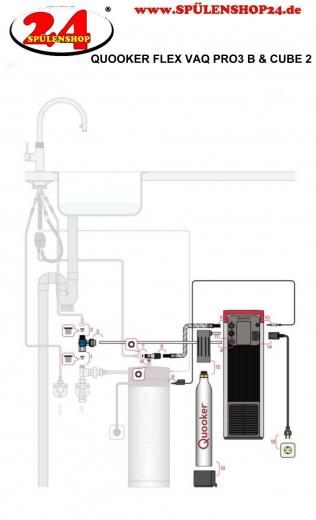 QUOOKER FLEX Zugauslauf Edelstahl VAQ PRO3 mit CUBE *Der Wasserhahn der alles kann! (3XRVSCUBE)